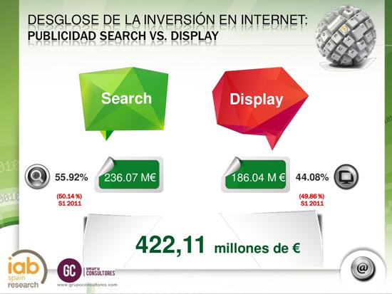 search vs. displays