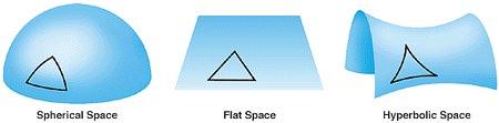 geometria-del-universo